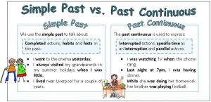 Past Continuous и Past Simple