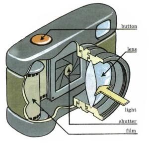 How do cameras work 5 класс