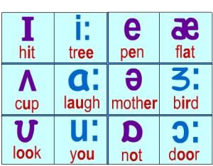 Буква Оо в английском